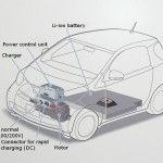 Toyota iQ-based electric car to be mass-produced by 2012