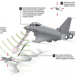 BAE Systems Helmet Mounted Symbology System - how it works 800x500px