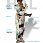 Cyberdyne's Robot Suit HAL is a real life exoskeleton suit
