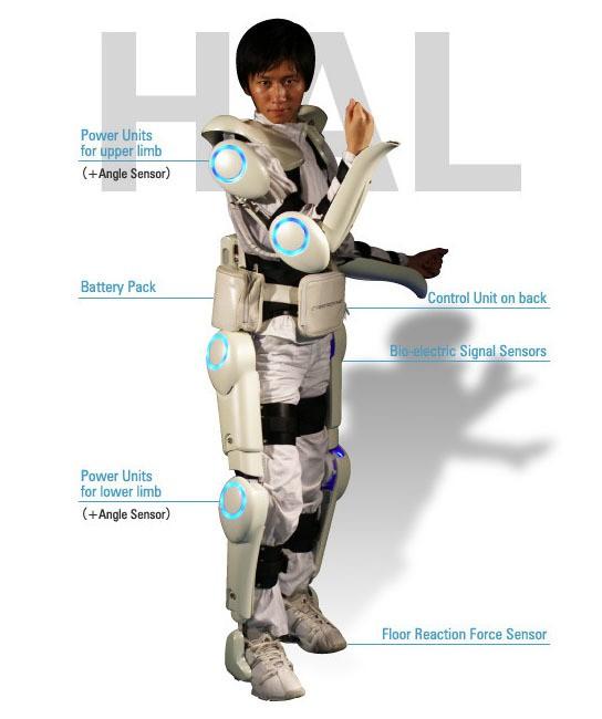 Cyberdyne Robot Suit HAL - details 544x650px