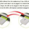 Ma Yi Xuan Double USB img2 600x400px