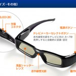 Sanwa 3D Glasses - details (in Japanese) 544px