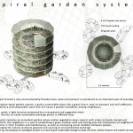 Spiral Garden System is the garden of the urbanized future