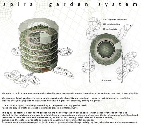 Spiral Garden System img2 544px