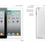 Apple iPad 2 - anatomy of an iPad 2 800x388px