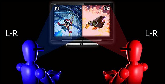 Sony Playstation 3D Display illustration 544x280px
