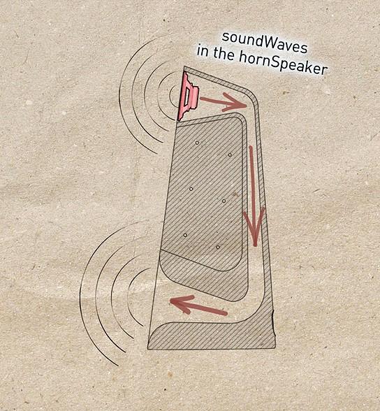 Exposed Concrete Speaker System 544x588px