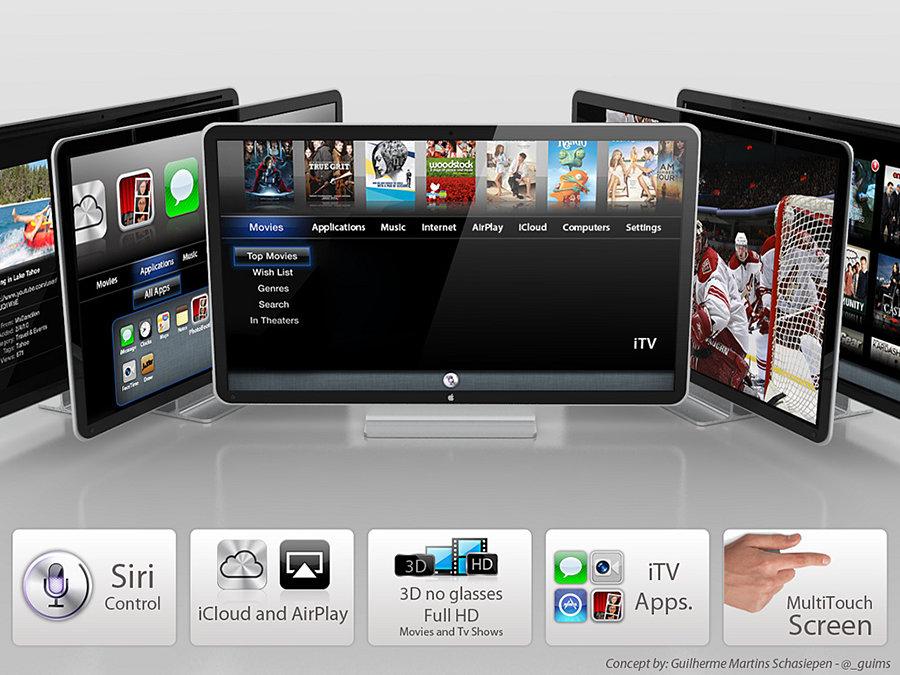 Apple iTV Concept 900x675px