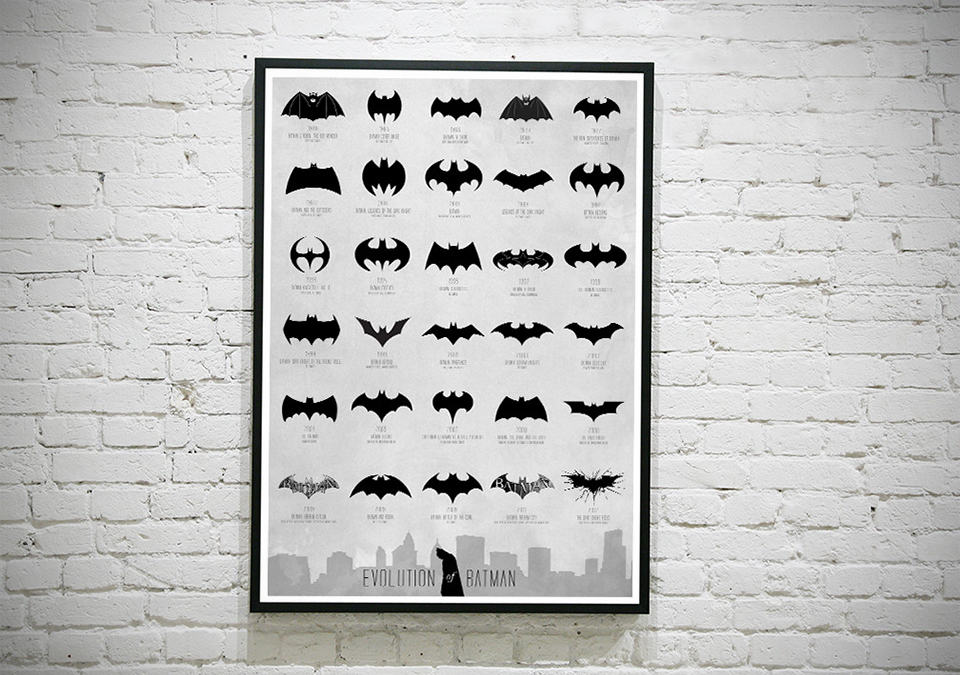 Batman: An Illustrated Evolution Poster