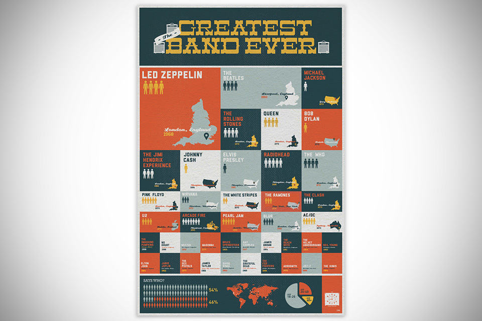 The Greatest Band Ever Print [Poster]