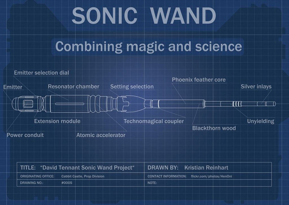 Sonic screwdriver wand when doctor who meets harry potter mikeshouts sonic screwdriver wand malvernweather Choice Image