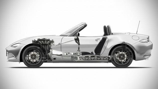 Fourth-generation Mazda MX-5 Roadster
