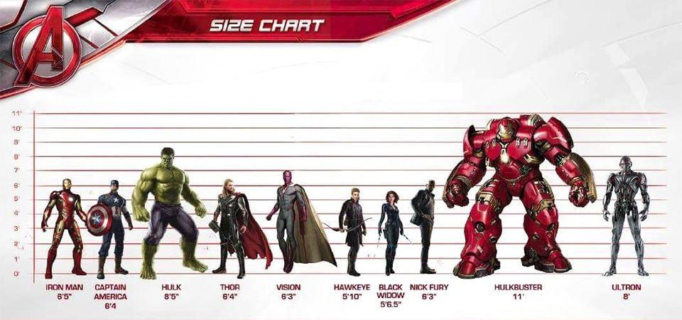 Alloys Size Chart Characters Size Chart