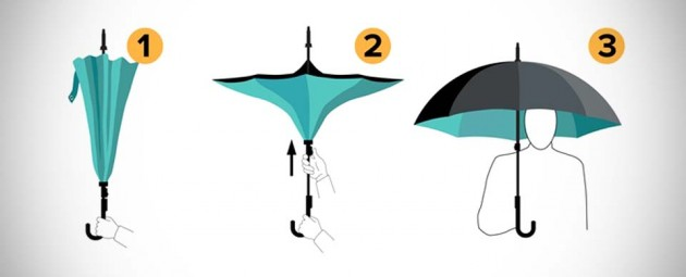 KAZbrella Reverse Folding Umbrella