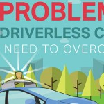 Infographic: Six Problems Driver-less Cars Will Need to Overcome