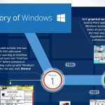 Infographic: The History of Windows in One Awesome Graphic