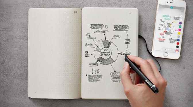 Moleskine Smart Writing Set Digitizes Pen Strokes As You Write Or Doodle